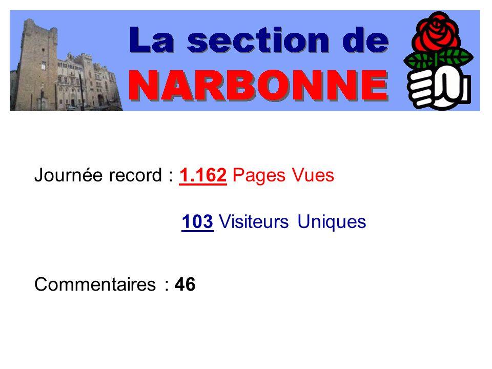 Journée record : 1.162 Pages Vues Commentaires : 46 103 Visiteurs Uniques