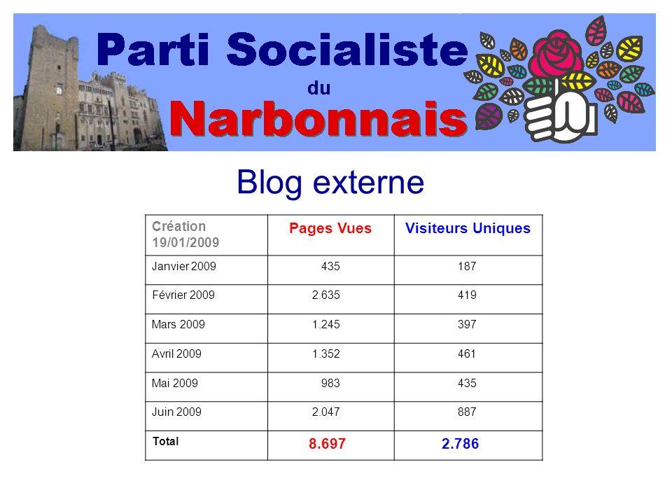 Journée record : 506 Pages Vues Commentaires : 24 191 Visiteurs Uniques Contributions dautres sections : - S- Saint Laurent de la Cabrerisse - L- Leucate - N- Névian (Il en faut un peu plus : postez vos commentaires sur le blog externe)