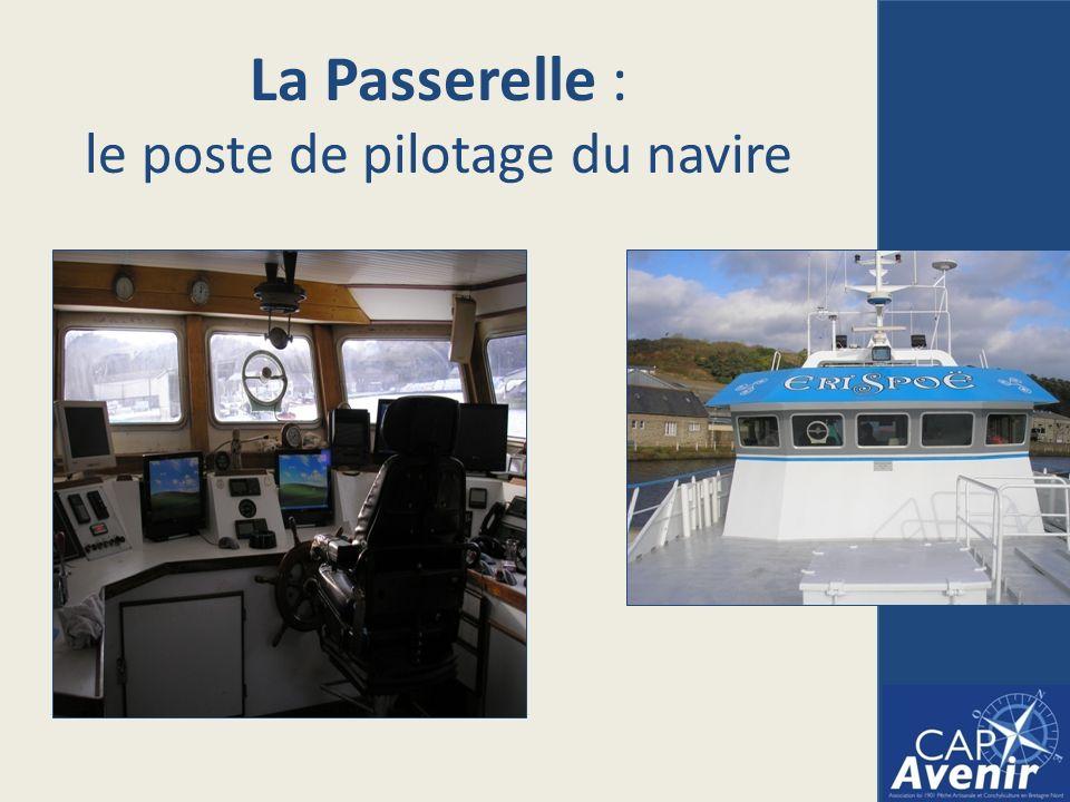 La Passerelle : le poste de pilotage du navire