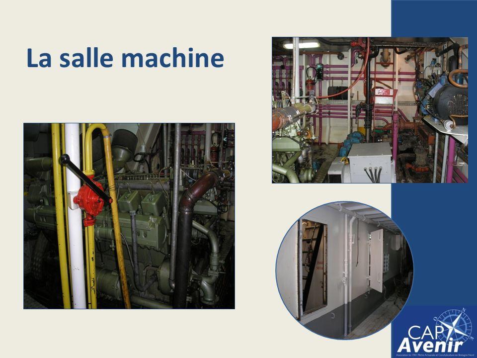La salle machine