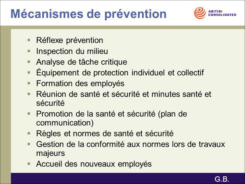 Mécanismes de prévention Réflexe prévention Inspection du milieu Analyse de tâche critique Équipement de protection individuel et collectif Formation