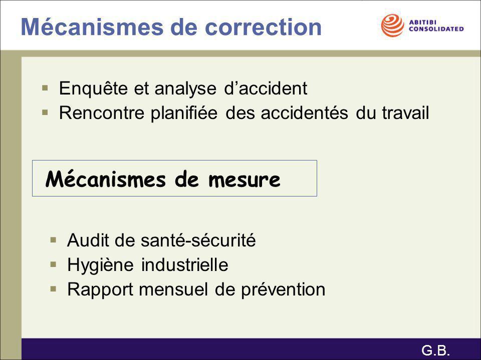Mécanismes de correction Enquête et analyse daccident Rencontre planifiée des accidentés du travail Mécanismes de mesure Audit de santé-sécurité Hygiè