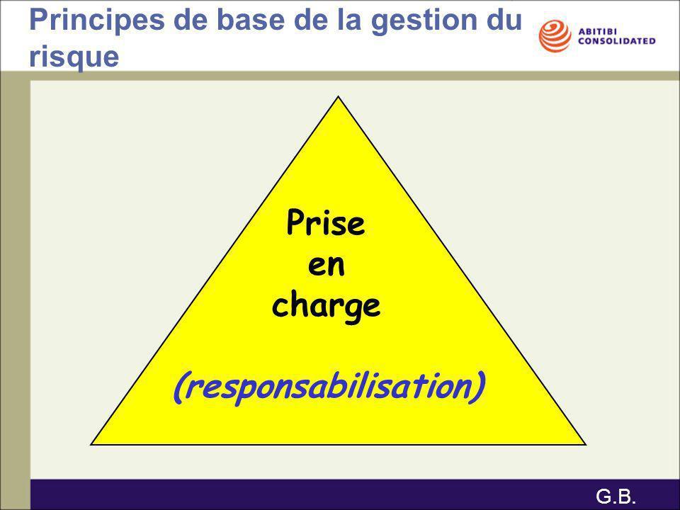 Principes de base de la gestion du risque Prise en charge (responsabilisation) G.B.