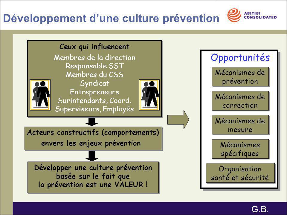 Développer une culture prévention basée sur le fait que la prévention est une VALEUR ! Acteurs constructifs (comportements) envers les enjeux préventi