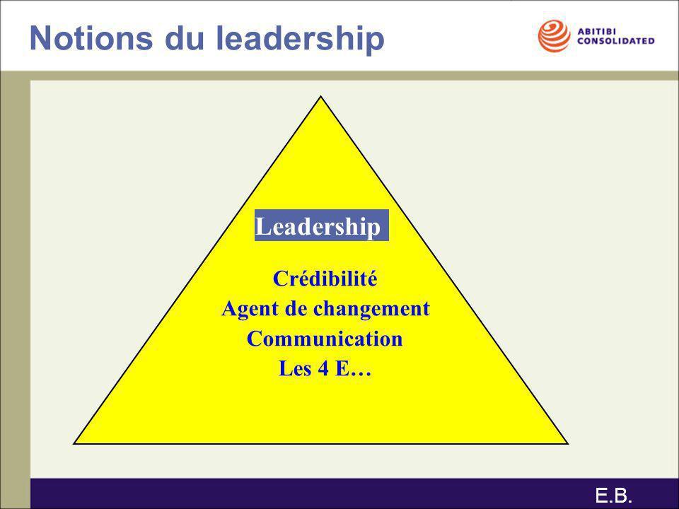 Leadership Crédibilité Agent de changement Communication Les 4 E… Notions du leadership E.B.