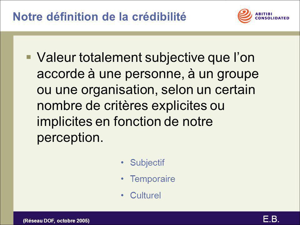 Notre définition de la crédibilité Valeur totalement subjective que lon accorde à une personne, à un groupe ou une organisation, selon un certain nomb