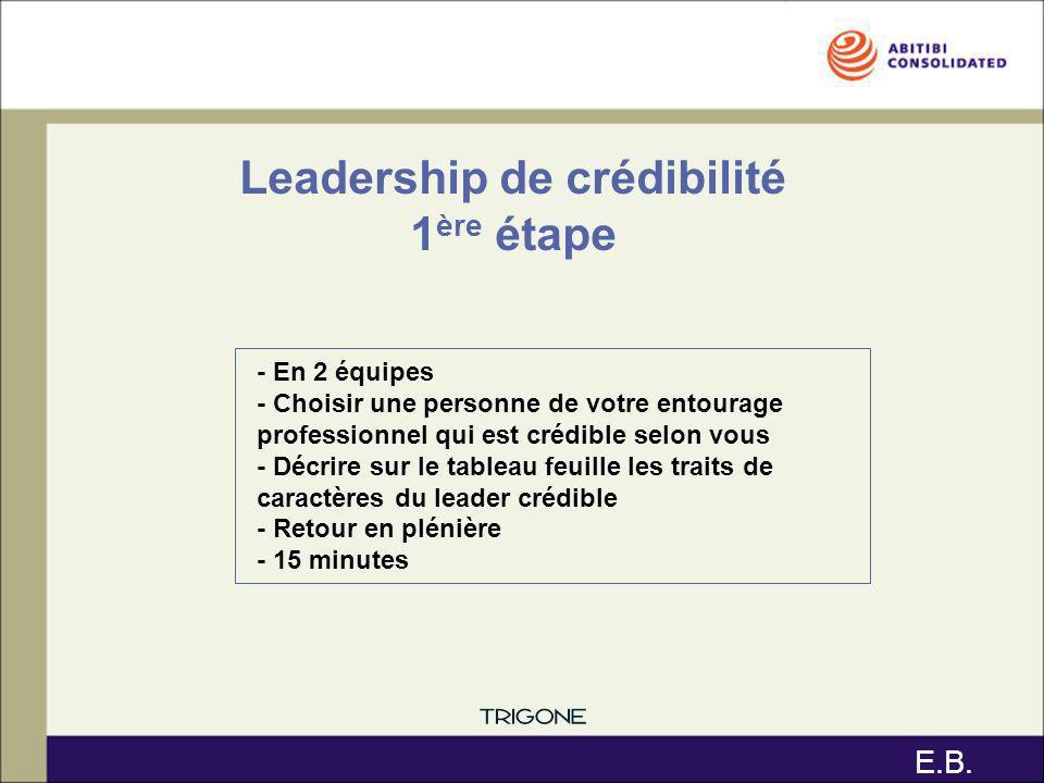 Leadership de crédibilité 1 ère étape - En 2 équipes - Choisir une personne de votre entourage professionnel qui est crédible selon vous - Décrire sur