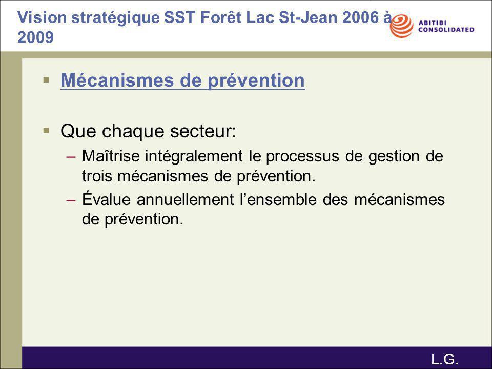 Mécanismes de prévention Que chaque secteur: –Maîtrise intégralement le processus de gestion de trois mécanismes de prévention. –Évalue annuellement l
