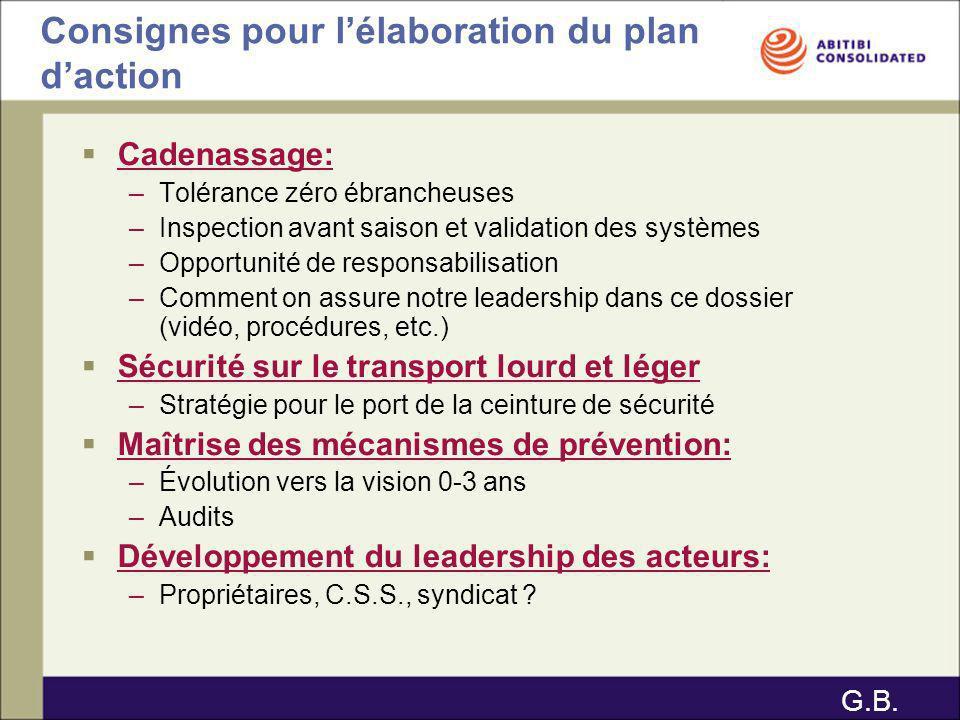 Consignes pour lélaboration du plan daction Cadenassage: –Tolérance zéro ébrancheuses –Inspection avant saison et validation des systèmes –Opportunité