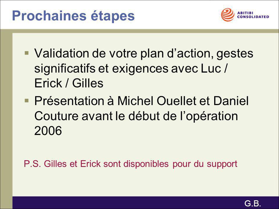 Prochaines étapes Validation de votre plan daction, gestes significatifs et exigences avec Luc / Erick / Gilles Présentation à Michel Ouellet et Danie