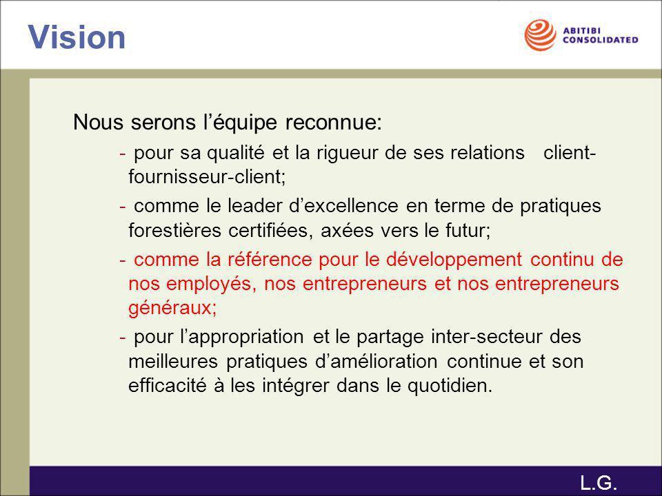 Agenda de la journée 1.Introduction et mise en contexte 2.Mission,vision et valeurs de forêt Lac St- Jean 3.Résultats 2005 et Objectifs 2006 en SST 4.Rappel des principes de gestion SST 5.Leadership: être un modèle 6.Vision stratégique du comité de gestion forêt et du secteur Roberval 7.Gestes significatifs et exigences de MCO et LG 8.Préparation du plan daction 2006 G.B.