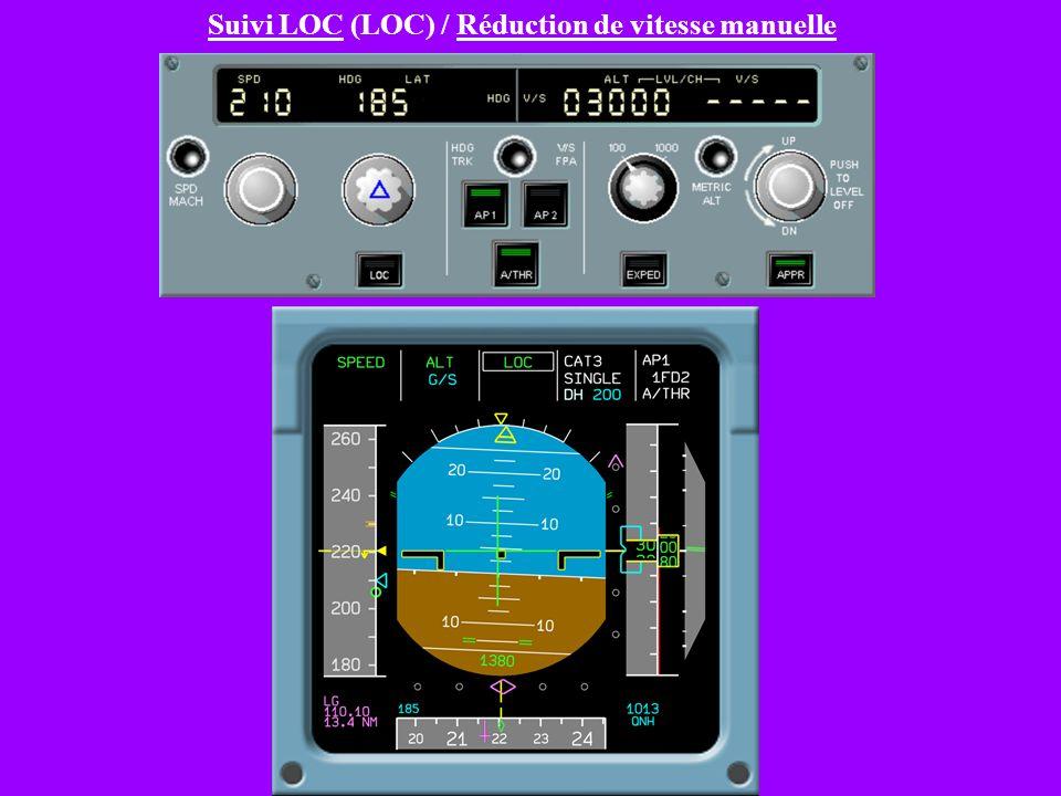 Interception LOC (LOC*)