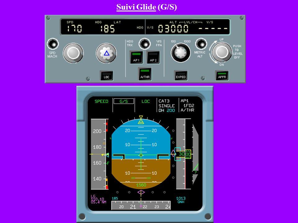 Interception Glide (G/S*) / Réduction de vitesse manuelle