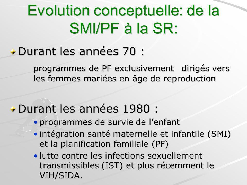 Evolution conceptuelle: de la SMI/PF à la SR: Durant les années 70 : programmes de PF exclusivement dirigés vers les femmes mariées en âge de reproduc