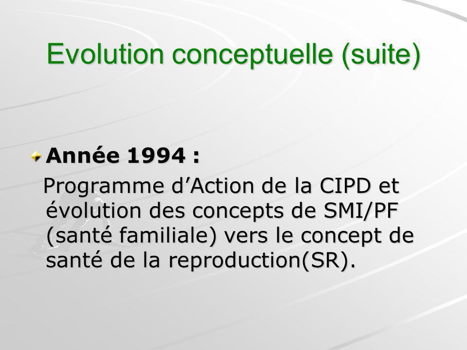 Evolution conceptuelle (suite) Année 1994 : Programme dAction de la CIPD et évolution des concepts de SMI/PF (santé familiale) vers le concept de sant