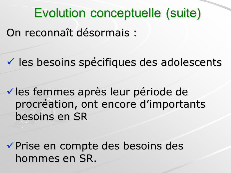 Evolution conceptuelle (suite) Evolution conceptuelle (suite) On reconnaît désormais : les besoins spécifiques des adolescents les besoins spécifiques