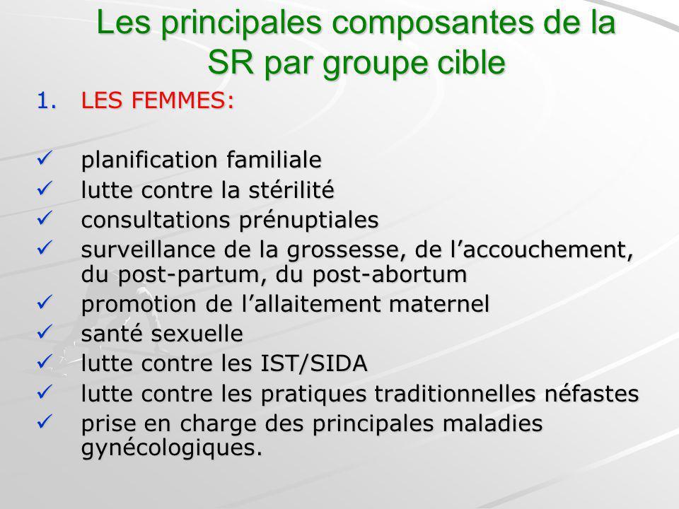 Les principales composantes de la SR par groupe cible 1.LES FEMMES: planification familiale planification familiale lutte contre la stérilité lutte co
