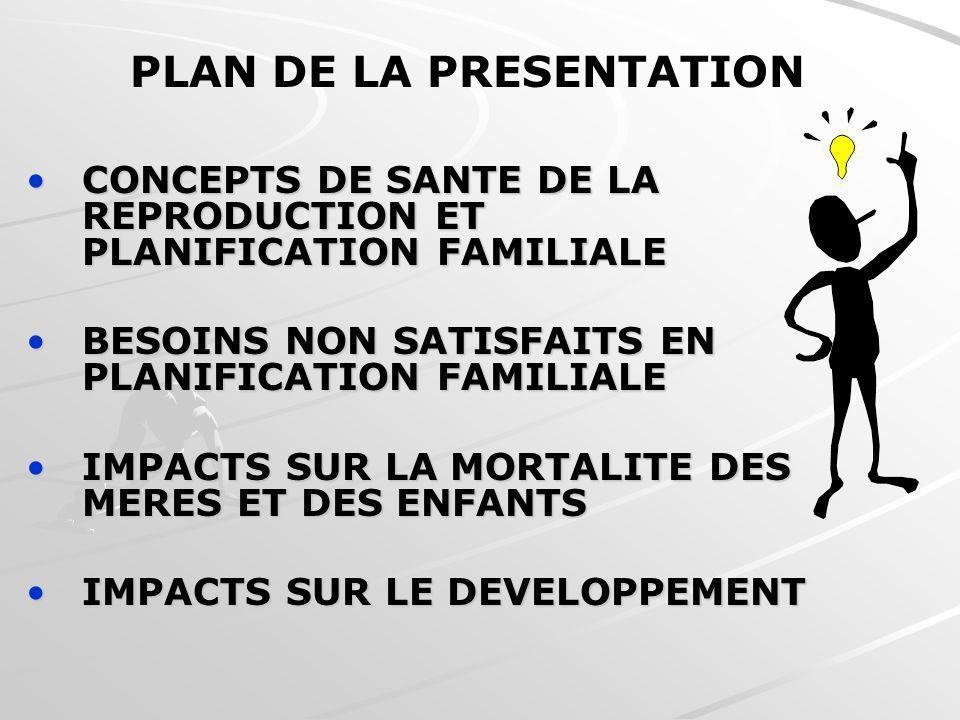 CONCEPTS DE SANTE DE LA REPRODUCTION ET PLANIFICATION FAMILIALECONCEPTS DE SANTE DE LA REPRODUCTION ET PLANIFICATION FAMILIALE BESOINS NON SATISFAITS