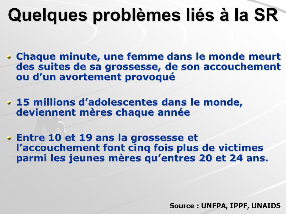 Quelques problèmes liés à la SR Chaque minute, une femme dans le monde meurt des suites de sa grossesse, de son accouchement ou dun avortement provoqu