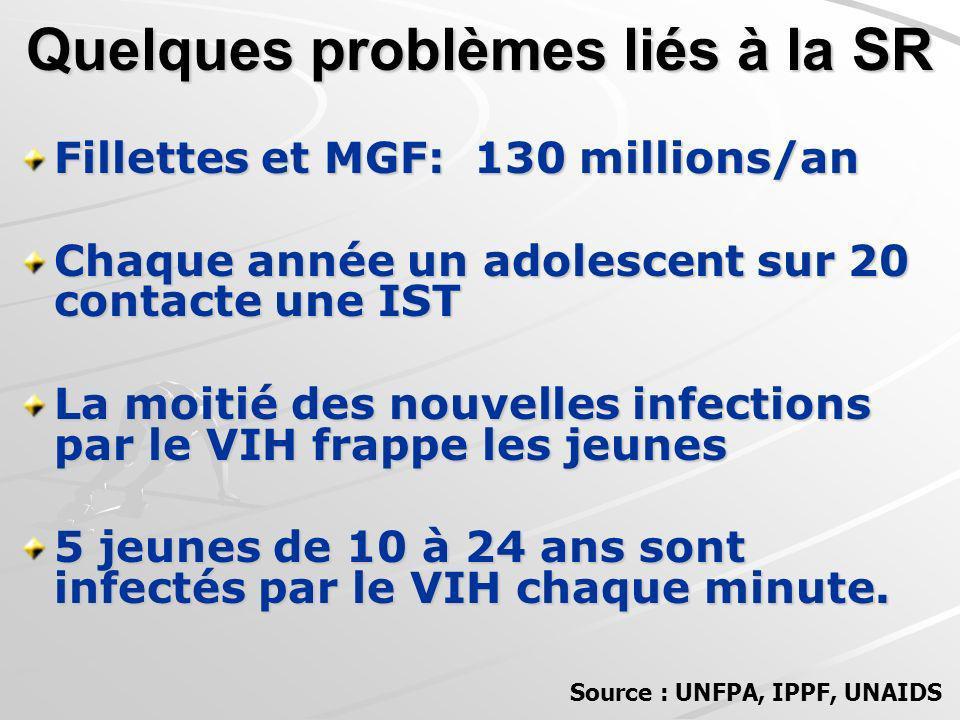 Quelques problèmes liés à la SR Fillettes et MGF: 130 millions/an Chaque année un adolescent sur 20 contacte une IST La moitié des nouvelles infection