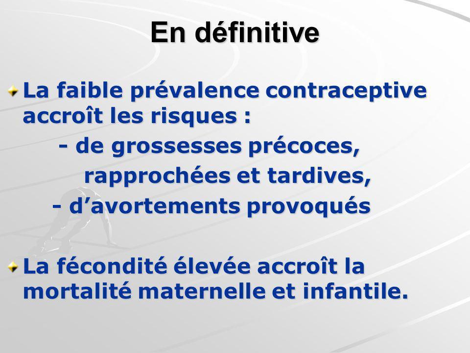 En définitive La faible prévalence contraceptive accroît les risques : - de grossesses précoces, - de grossesses précoces, rapprochées et tardives, ra