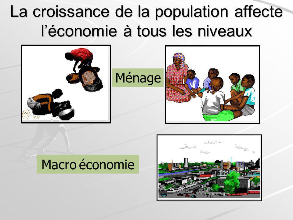 La croissance de la population affecte léconomie à tous les niveaux Macro économie Ménage
