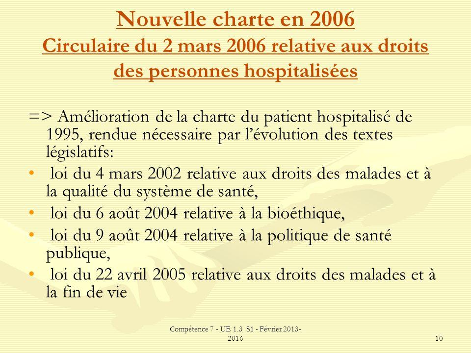 Compétence 7 - UE 1.3 S1 - Février 2013- 201610 Nouvelle charte en 2006 Circulaire du 2 mars 2006 relative aux droits des personnes hospitalisées => A