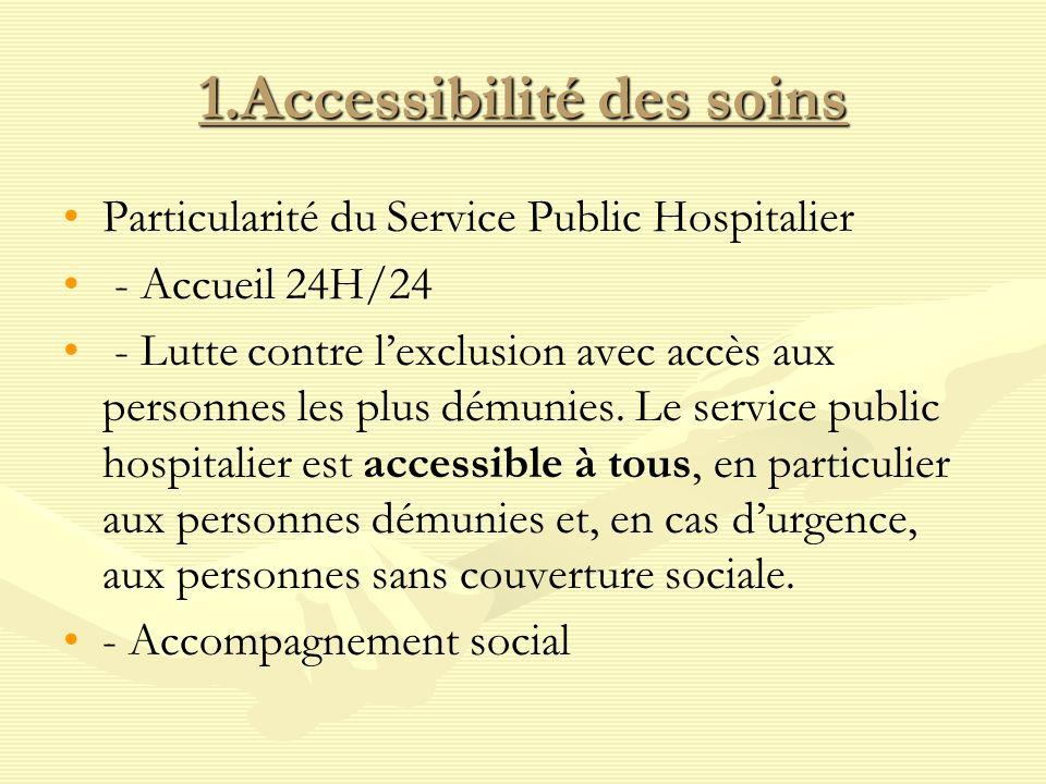 1.Accessibilité des soins Particularité du Service Public Hospitalier - Accueil 24H/24 - Lutte contre lexclusion avec accès aux personnes les plus dém