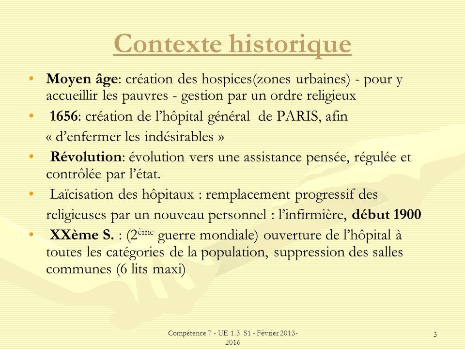 Compétence 7 - UE 1.3 S1 - Février 2013- 2016 3 Contexte historique Moyen âge: création des hospices(zones urbaines) - pour y accueillir les pauvres -