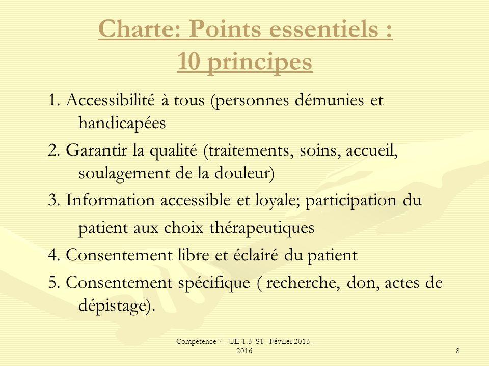 Compétence 7 - UE 1.3 S1 - Février 2013- 20168 Charte: Points essentiels : 10 principes 1. Accessibilité à tous (personnes démunies et handicapées 2.