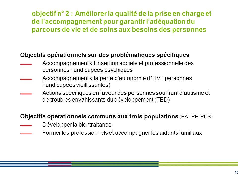 10 objectif n° 2 : Améliorer la qualité de la prise en charge et de laccompagnement pour garantir ladéquation du parcours de vie et de soins aux besoi