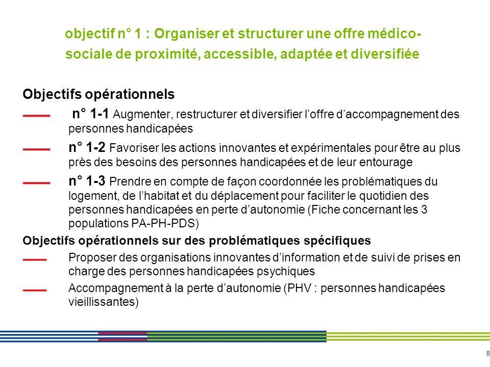 8 objectif n° 1 : Organiser et structurer une offre médico- sociale de proximité, accessible, adaptée et diversifiée Objectifs opérationnels n° 1-1 Au