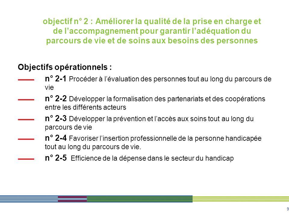 9 objectif n° 2 : Améliorer la qualité de la prise en charge et de laccompagnement pour garantir ladéquation du parcours de vie et de soins aux besoin