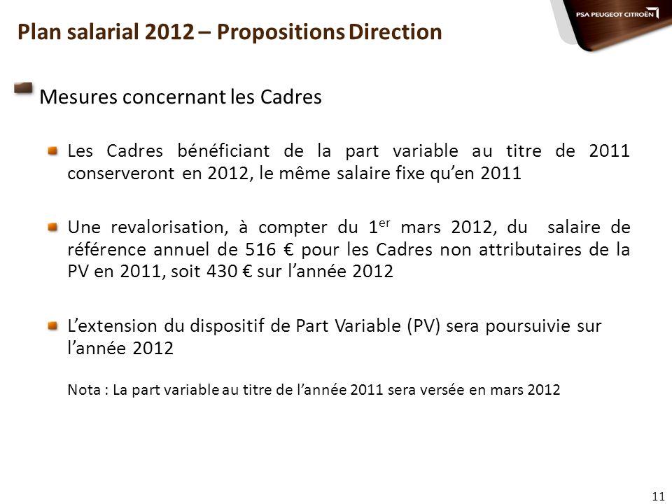 11 Plan salarial 2012 – Propositions Direction Mesures concernant les Cadres Les Cadres bénéficiant de la part variable au titre de 2011 conserveront