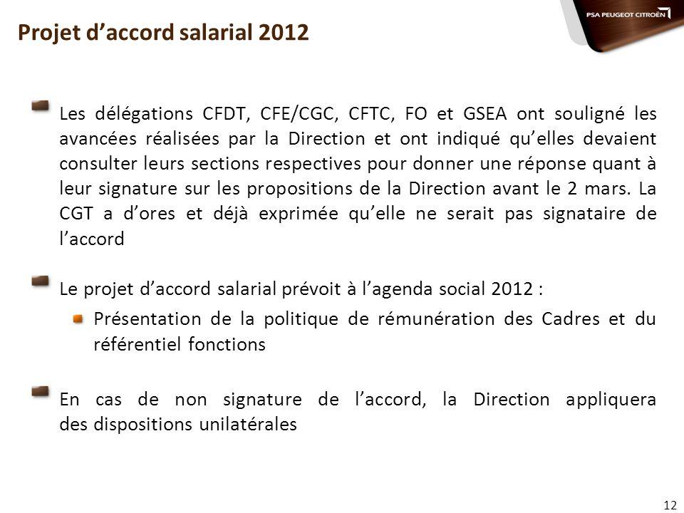 12 Projet daccord salarial 2012 Les délégations CFDT, CFE/CGC, CFTC, FO et GSEA ont souligné les avancées réalisées par la Direction et ont indiqué qu