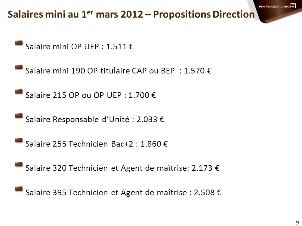 9 Salaires mini au 1 er mars 2012 – Propositions Direction Salaire mini OP UEP : 1.511 Salaire mini 190 OP titulaire CAP ou BEP : 1.570 Salaire 215 OP