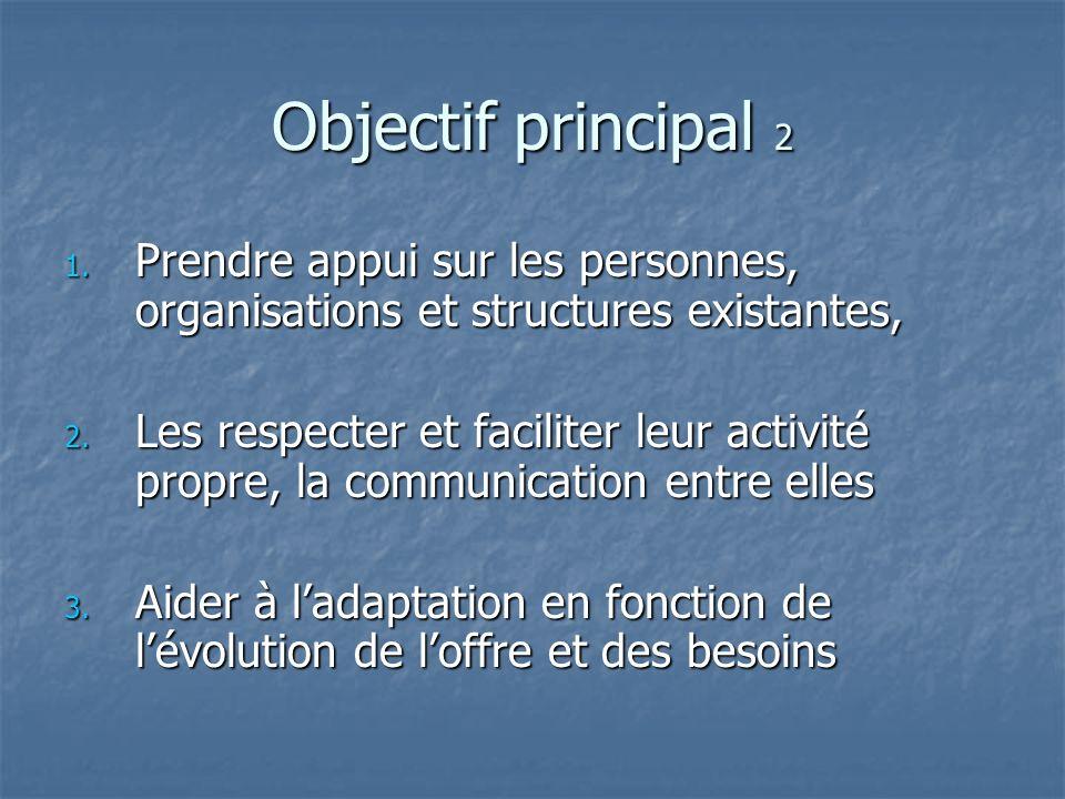1. Prendre appui sur les personnes, organisations et structures existantes, 2. Les respecter et faciliter leur activité propre, la communication entre