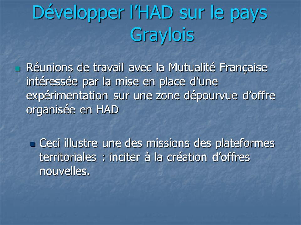 Développer lHAD sur le pays Graylois Réunions de travail avec la Mutualité Française intéressée par la mise en place dune expérimentation sur une zone