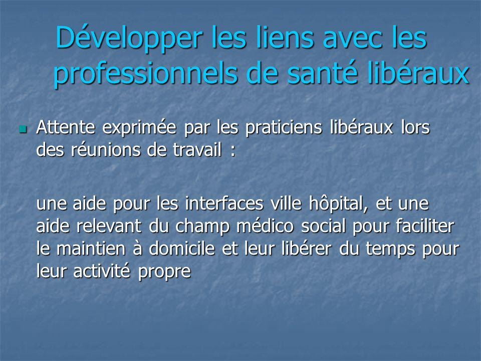 Développer les liens avec les professionnels de santé libéraux Attente exprimée par les praticiens libéraux lors des réunions de travail : Attente exp