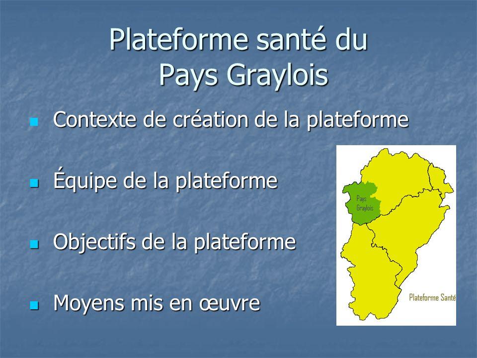 Plateforme santé du Pays Graylois Contexte de création de la plateforme Contexte de création de la plateforme Équipe de la plateforme Équipe de la plateforme Objectifs de la plateforme Objectifs de la plateforme Moyens mis en œuvre Moyens mis en œuvre