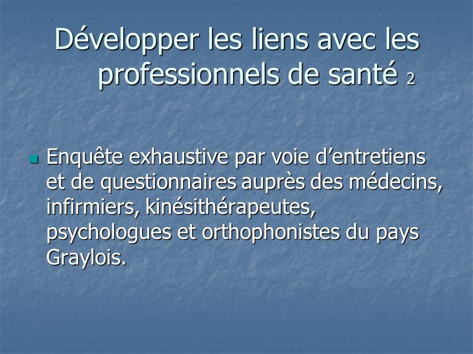 Enquête exhaustive par voie dentretiens et de questionnaires auprès des médecins, infirmiers, kinésithérapeutes, psychologues et orthophonistes du pay