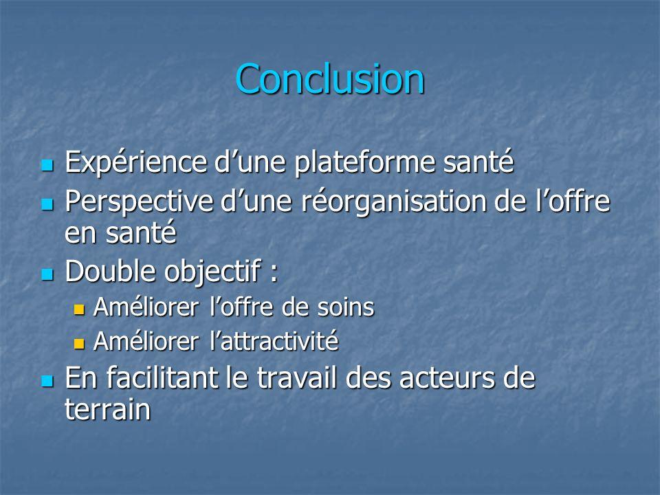 Conclusion Expérience dune plateforme santé Expérience dune plateforme santé Perspective dune réorganisation de loffre en santé Perspective dune réorg