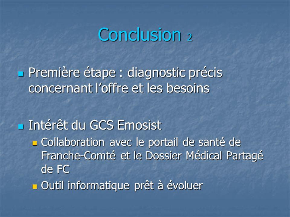 Conclusion 2 Première étape : diagnostic précis concernant loffre et les besoins Première étape : diagnostic précis concernant loffre et les besoins I