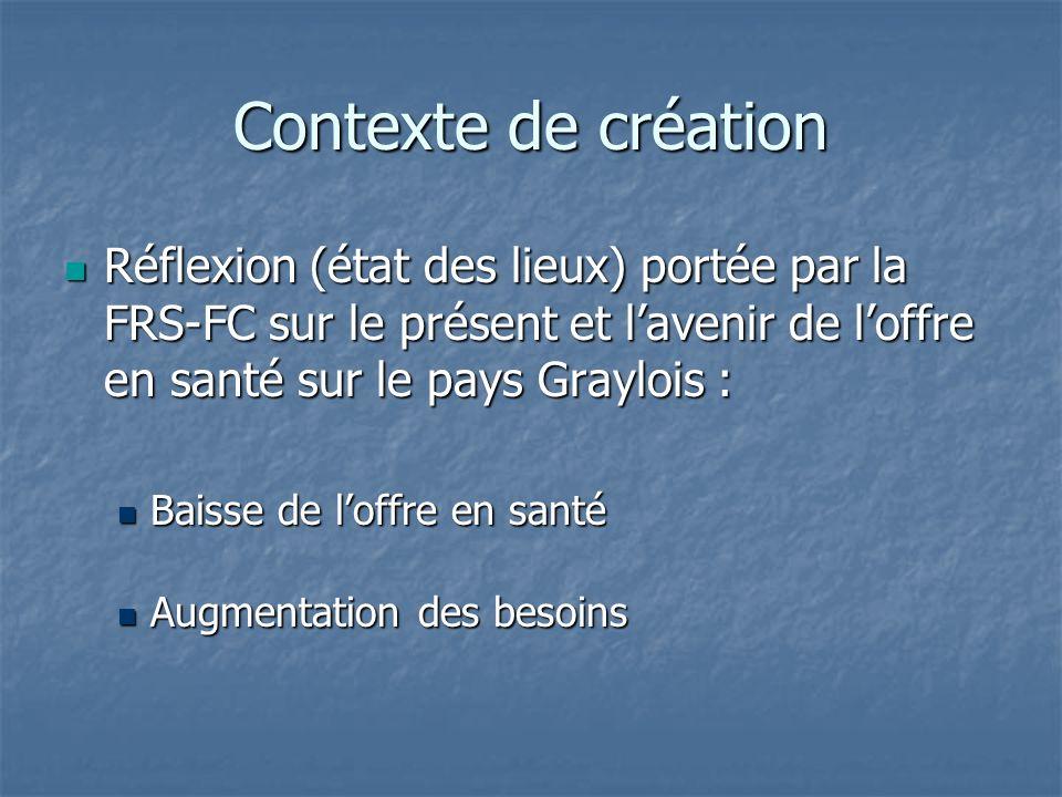Contexte de création Réflexion (état des lieux) portée par la FRS-FC sur le présent et lavenir de loffre en santé sur le pays Graylois : Réflexion (ét