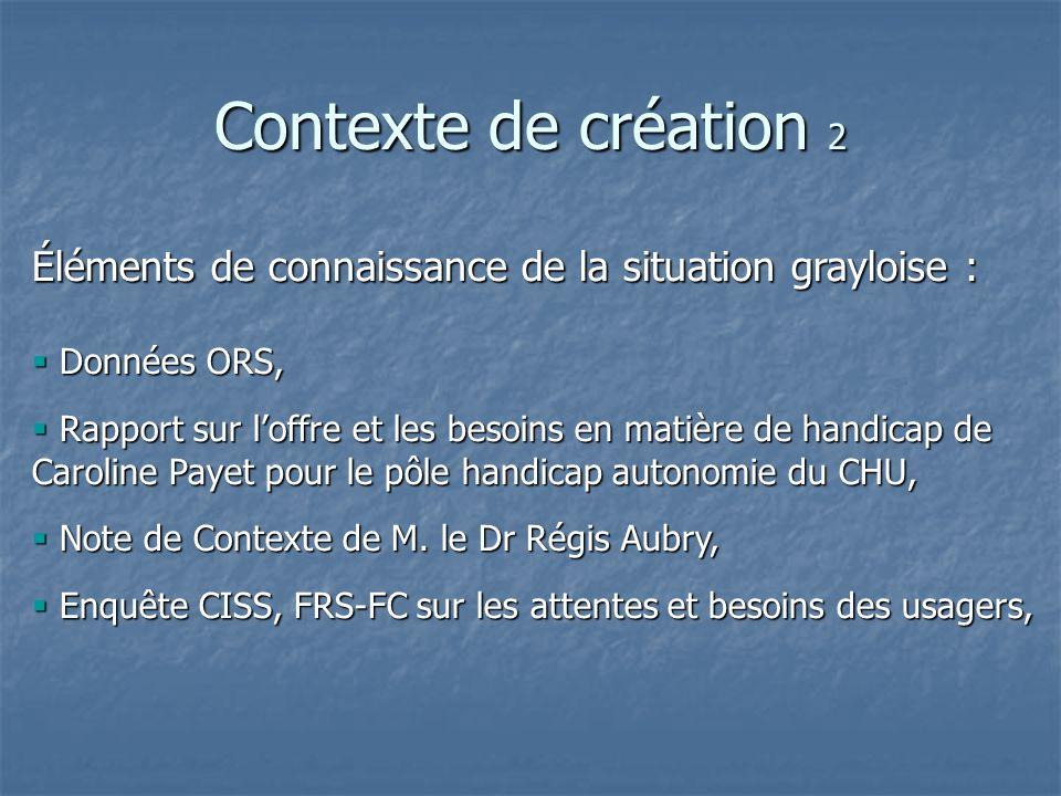 Contexte de création 2 Éléments de connaissance de la situation grayloise : Données ORS, Données ORS, Rapport sur loffre et les besoins en matière de