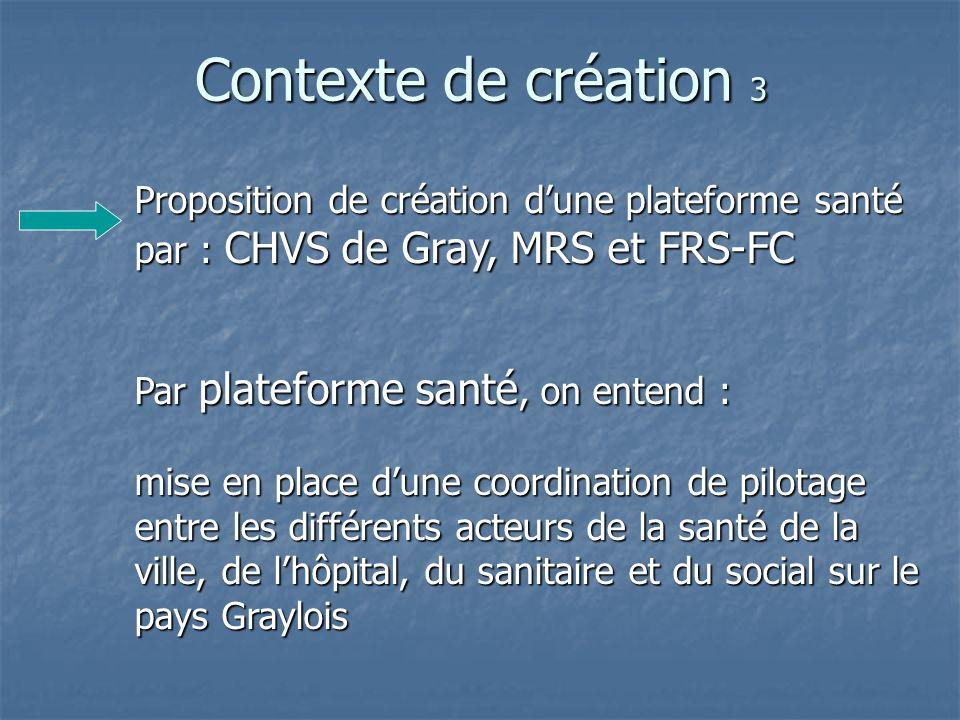 Contexte de création 3 Proposition de création dune plateforme santé par : CHVS de Gray, MRS et FRS-FC Par plateforme santé, on entend : mise en place