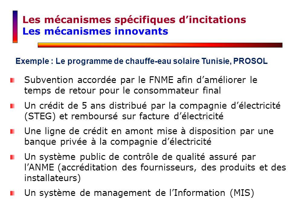 Subvention accordée par le FNME afin daméliorer le temps de retour pour le consommateur final Un crédit de 5 ans distribué par la compagnie délectrici