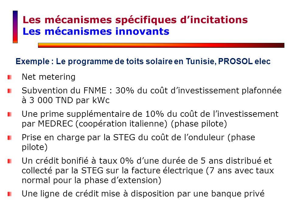 Net metering Subvention du FNME : 30% du coût dinvestissement plafonnée à 3 000 TND par kWc Une prime supplémentaire de 10% du coût de linvestissement