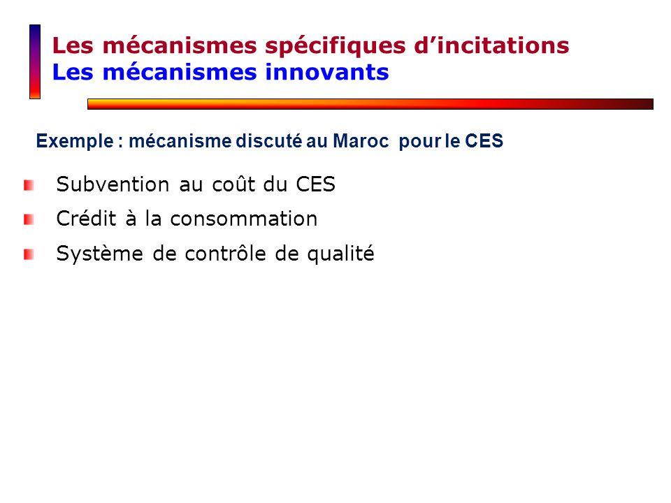 Subvention au coût du CES Crédit à la consommation Système de contrôle de qualité Les mécanismes spécifiques dincitations Les mécanismes innovants Exe