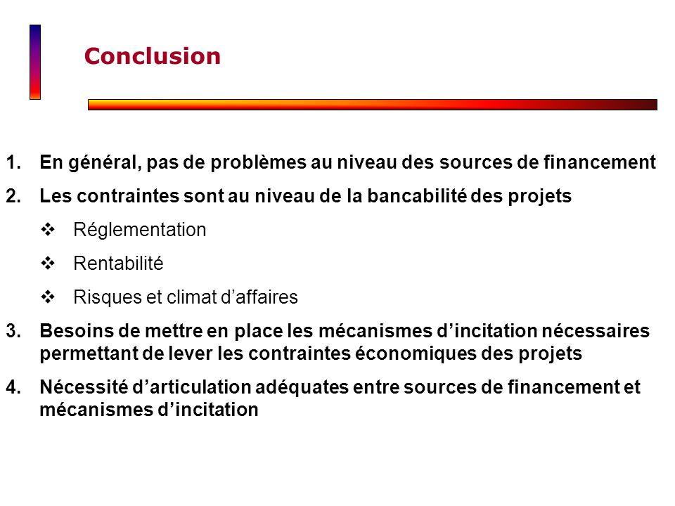 1.En général, pas de problèmes au niveau des sources de financement 2.Les contraintes sont au niveau de la bancabilité des projets Réglementation Rent